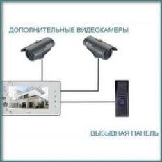 Домофон или система видеонаблюдения - как следует принимать решение?