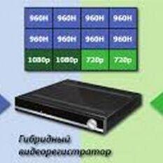 960H Effio – новая перспектива CCTV